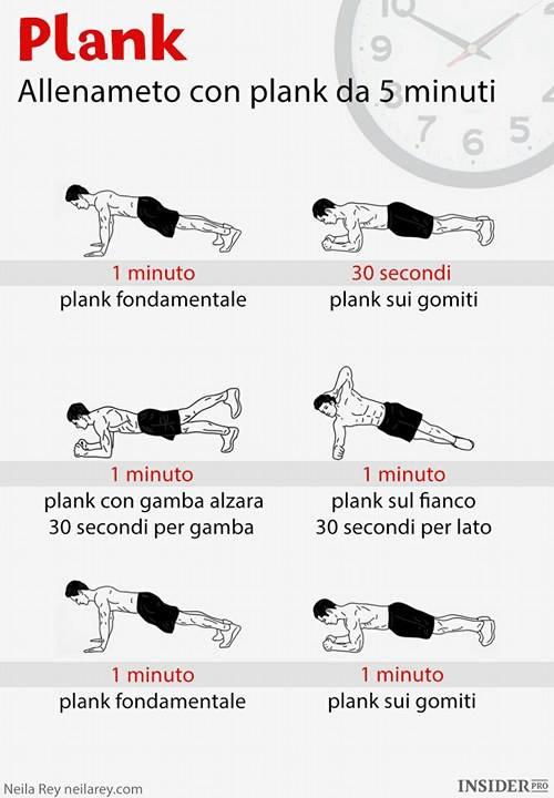 5 min plank